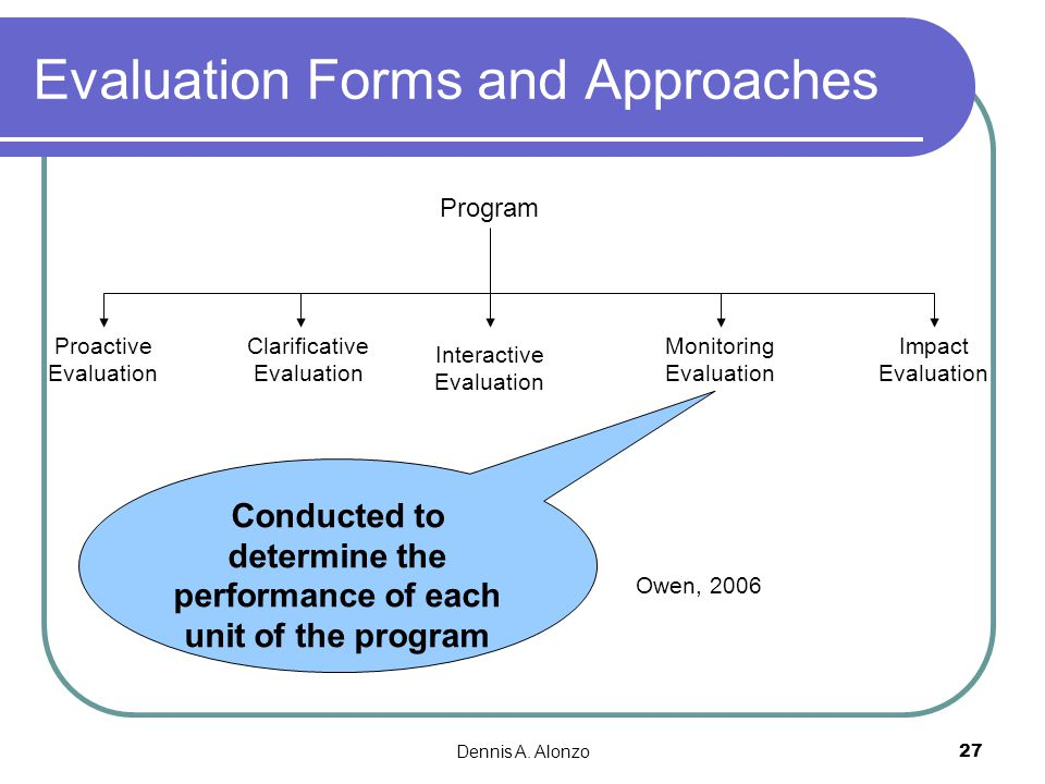Dennis A. Alonzo 27 Evaluation Forms and Approaches Program Proactive Evaluation Clarificative Evaluation Interactive Evaluation Monitoring Evaluation
