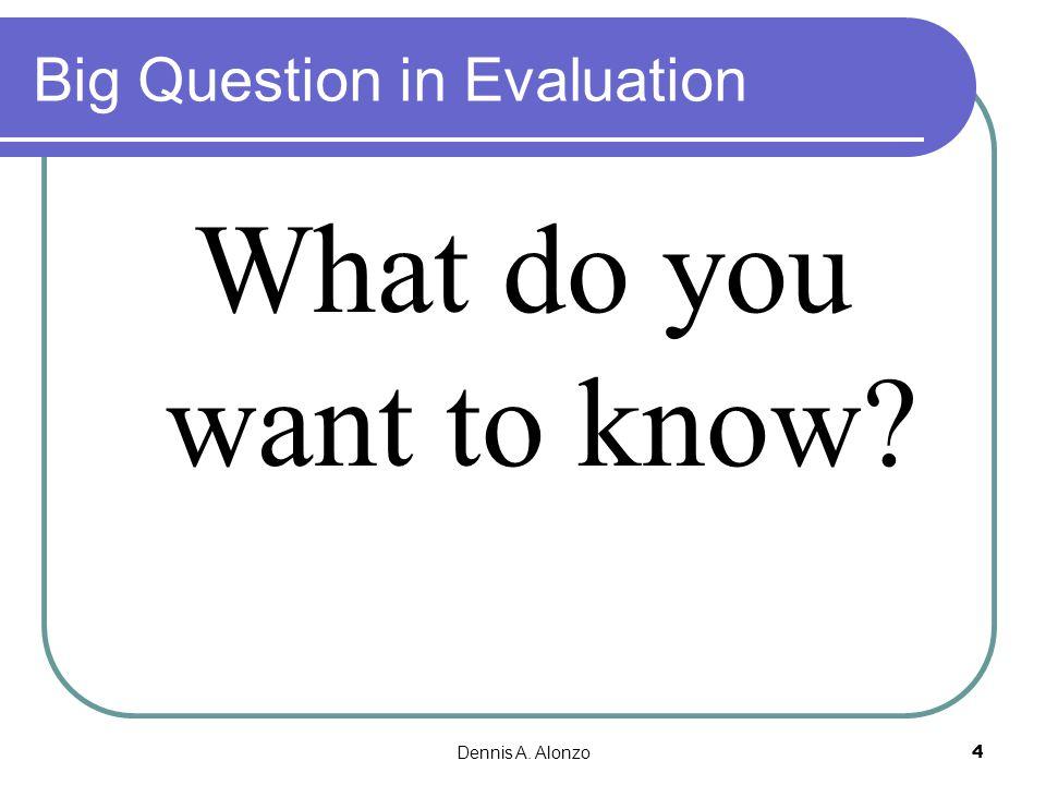 Dennis A.Alonzo 35 Framework for Planning an Evaluation 1.