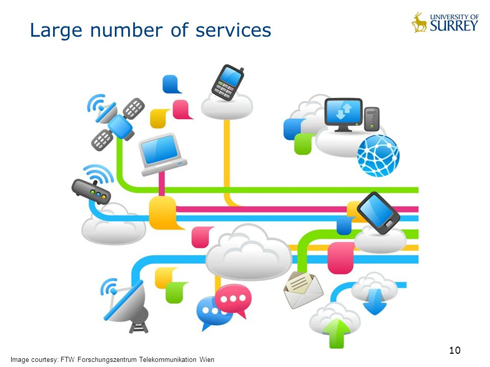 Large number of services 10 Image courtesy: FTW Forschungszentrum Telekommunikation Wien