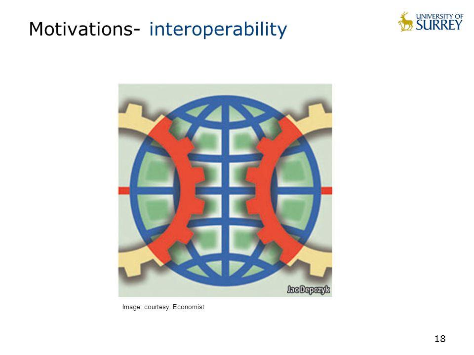 Motivations- interoperability 18 Image: courtesy: Economist