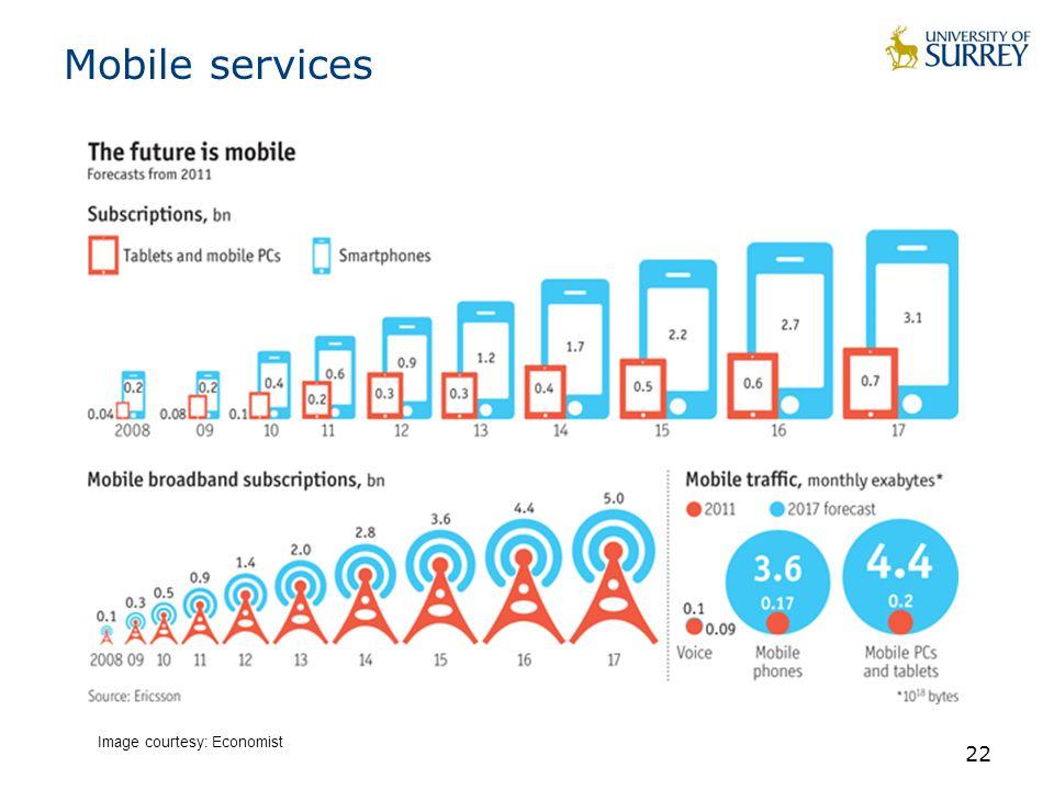 Mobile services 22 Image courtesy: Economist