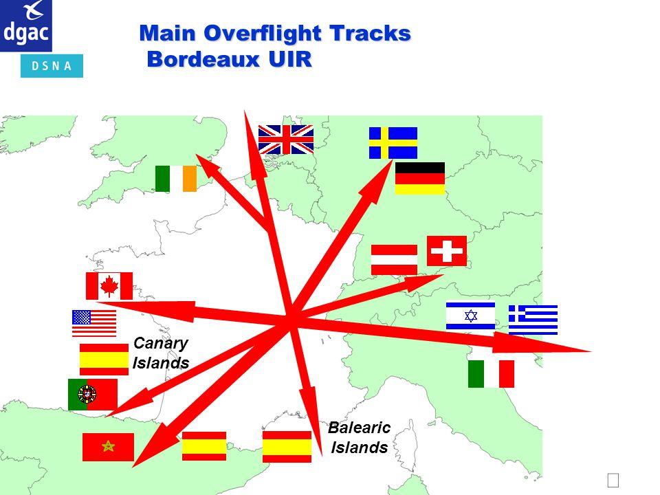 Main Overflight Tracks Bordeaux UIR Canary Islands Balearic Islands
