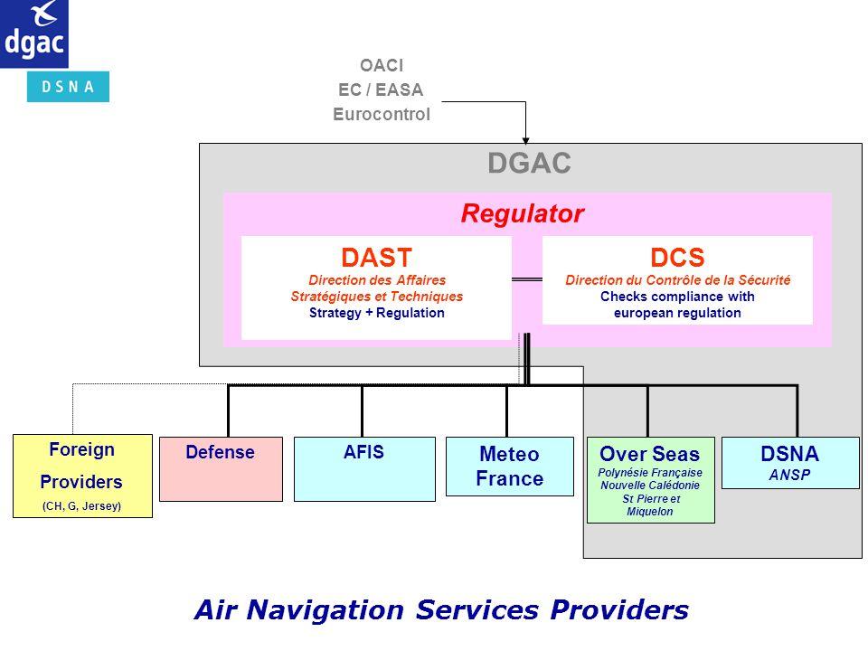 Air Navigation Services Providers DefenseAFIS OACI EC / EASA Eurocontrol Foreign Providers (CH, G, Jersey) DSNA ANSP Over Seas Polynésie Française Nou