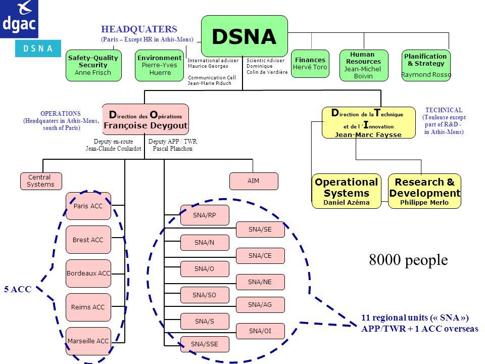 D irection de la T echnique et de l I nnovation Jean-Marc Faysse Operational Systems Daniel Azéma Research & Development Philippe Merlo DSNA Safety-Qu