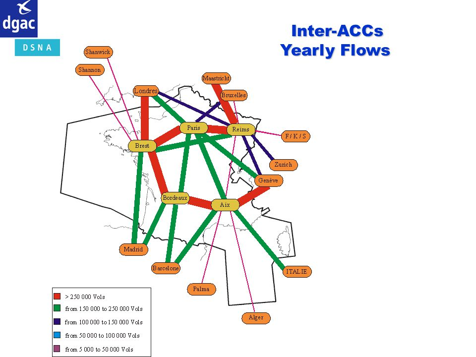 Inter-ACCs Yearly Flows