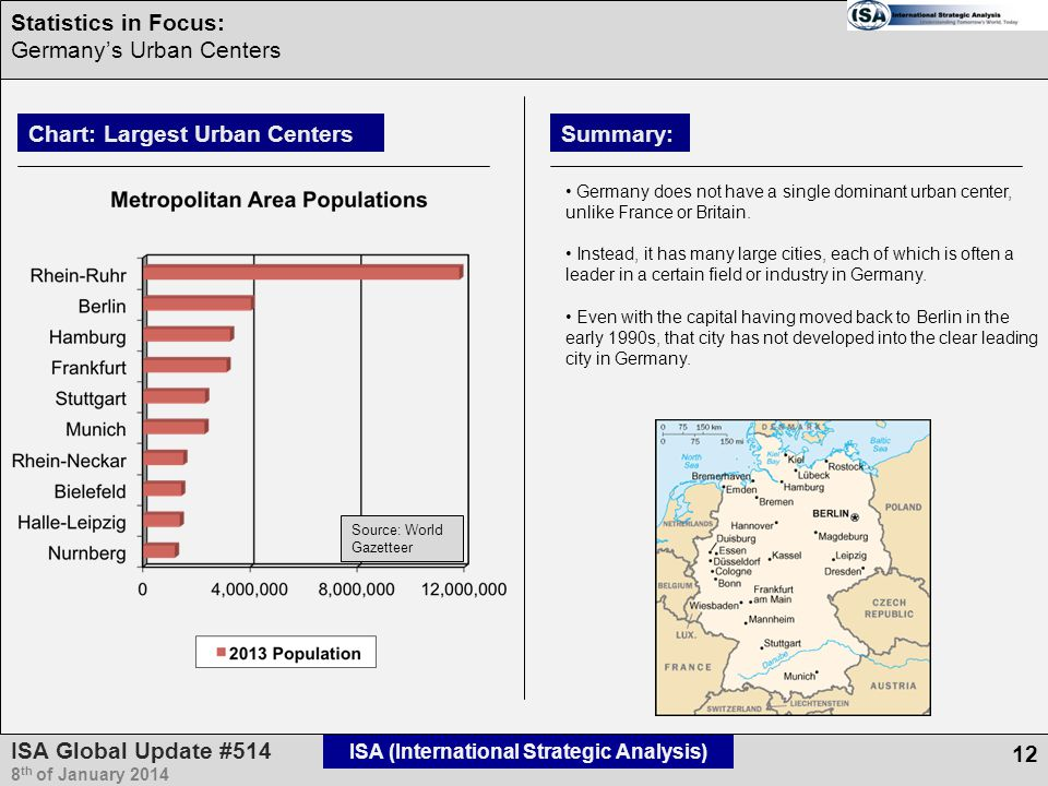 ISA Global Update #514 8 th of January 2014 ISA (International Strategic Analysis) 12 Statistics in Focus: Germanys Urban Centers Germany does not hav