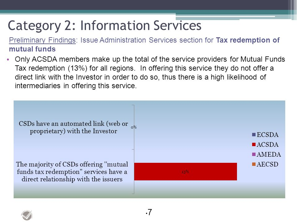 Category 2: Information Services Preliminary Findings: Issue Administration Services section for Tax redemption of mutual funds Only ACSDA members mak