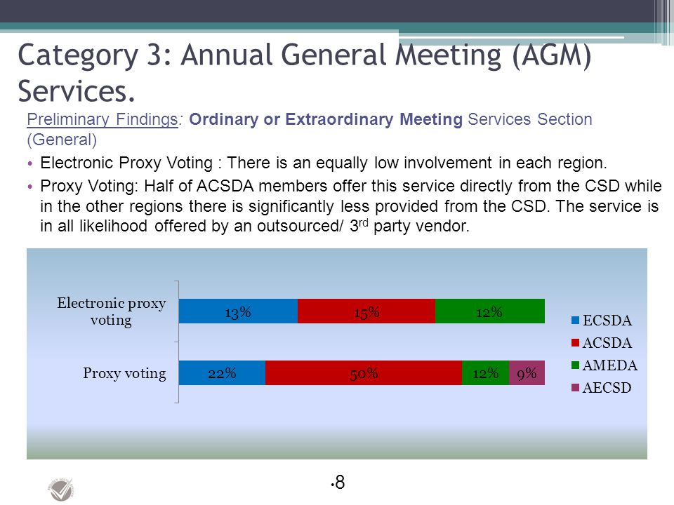 Category 3: Annual General Meeting (AGM) Services. Preliminary Findings: Ordinary or Extraordinary Meeting Services Section (General) Electronic Proxy