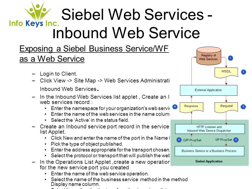 Siebel Web Services - Inbound Web Service Exposing a Siebel Business Service/WF as a Web Service –Login to Client. –Click View -> Site Map -> Web Serv