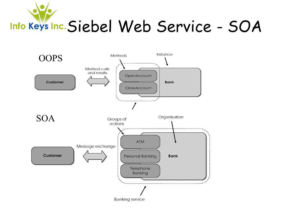 Siebel Web Service - SOA OOPS SOA