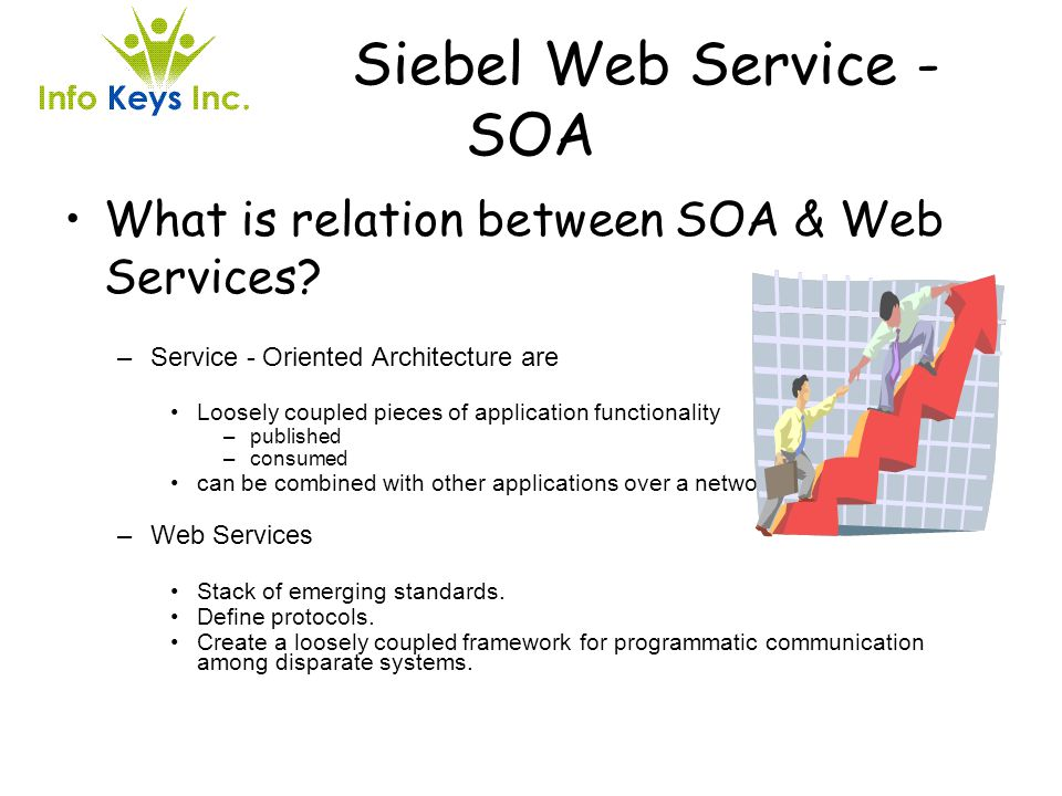 Siebel Web Service - SOA What is relation between SOA & Web Services.