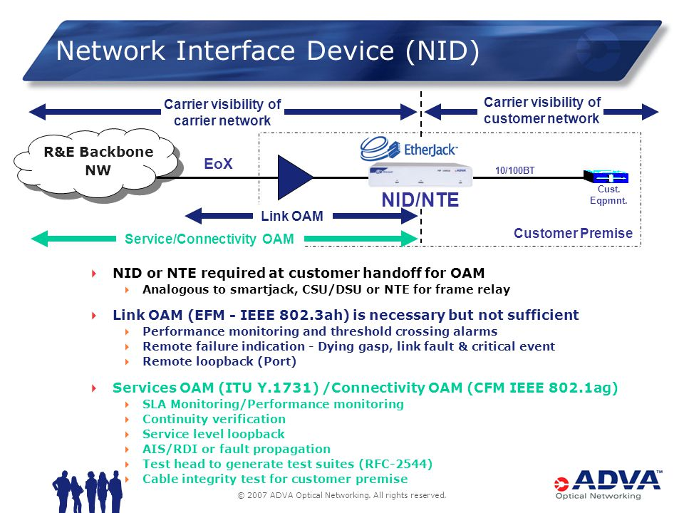 © 2007 ADVA Optical Networking. All rights reserved. R&E Backbone NW Network Interface Device (NID) 10/100BT EoX Carrier visibility of customer networ