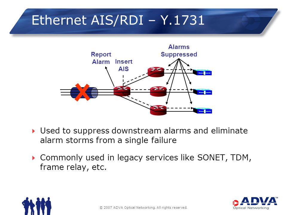 © 2007 ADVA Optical Networking. All rights reserved. Ethernet AIS/RDI – Y.1731 Used to suppress downstream alarms and eliminate alarm storms from a si
