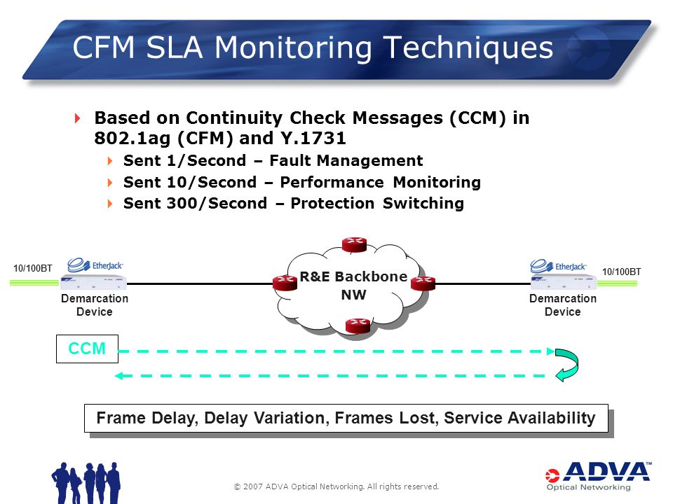 © 2007 ADVA Optical Networking. All rights reserved. CFM SLA Monitoring Techniques Based on Continuity Check Messages (CCM) in 802.1ag (CFM) and Y.173