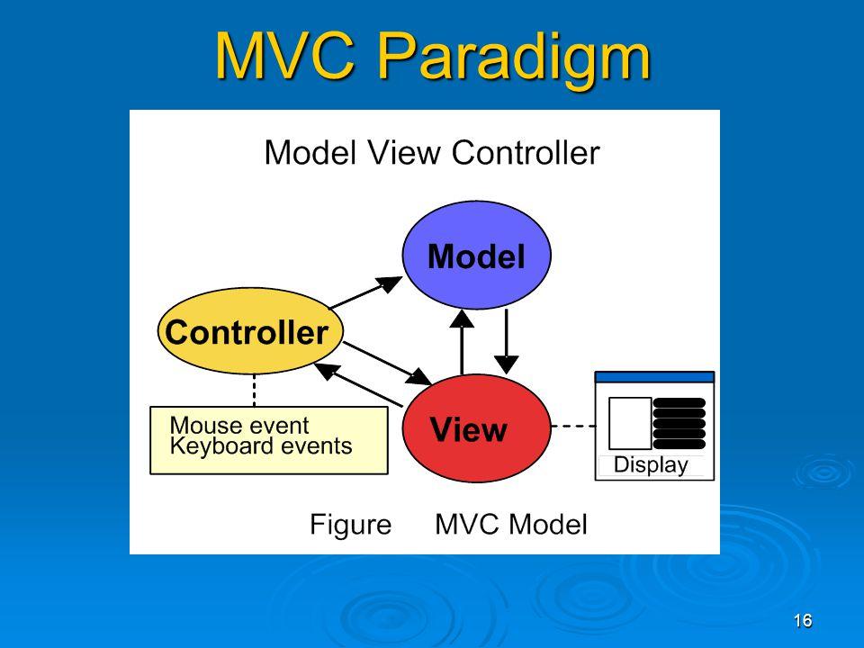 16 MVC Paradigm