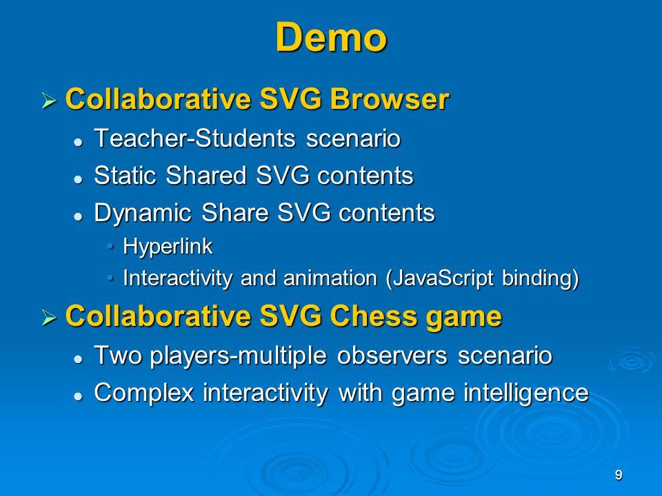 9 Demo Collaborative SVG Browser Collaborative SVG Browser Teacher-Students scenario Teacher-Students scenario Static Shared SVG contents Static Share