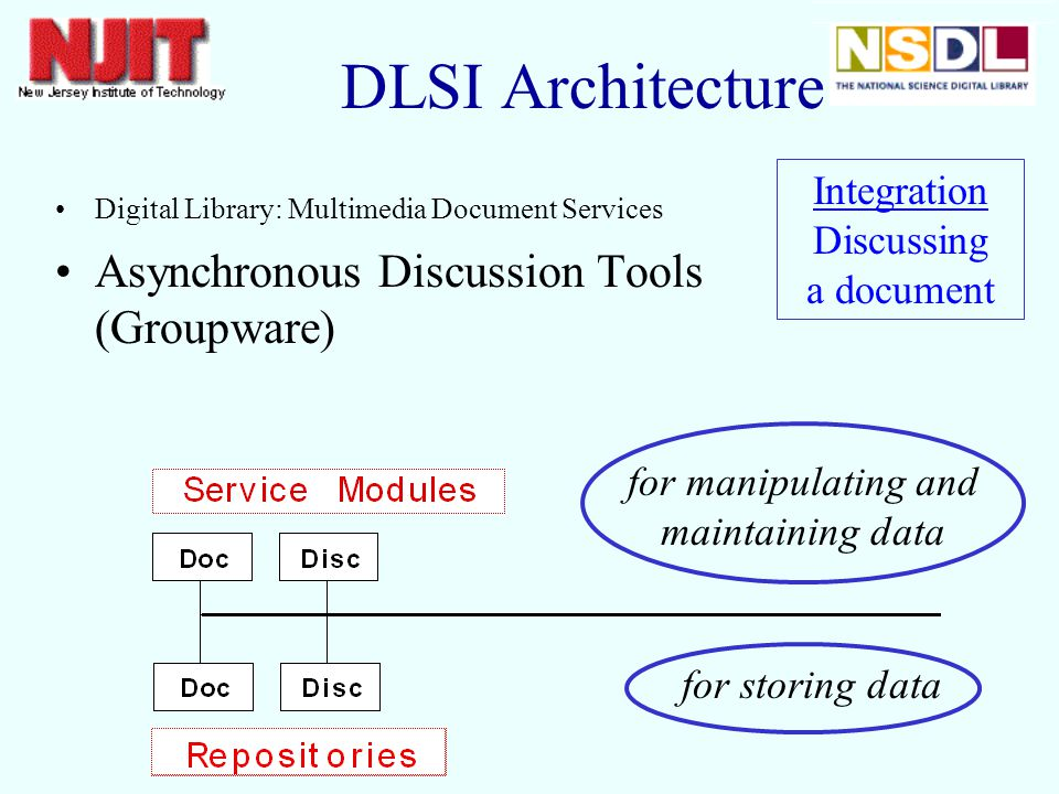Digital Library: Multimedia Document Services Asynchronous Discussion Tools (Groupware) Integration Discussing a document DLSI Architecture for manipulating and maintaining data for storing data