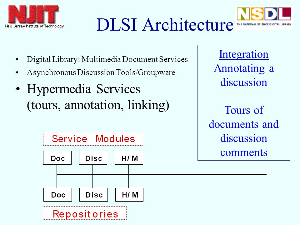 Digital Library: Multimedia Document Services Asynchronous Discussion Tools/Groupware Hypermedia Services (tours, annotation, linking) Integration Annotating a discussion Tours of documents and discussion comments DLSI Architecture
