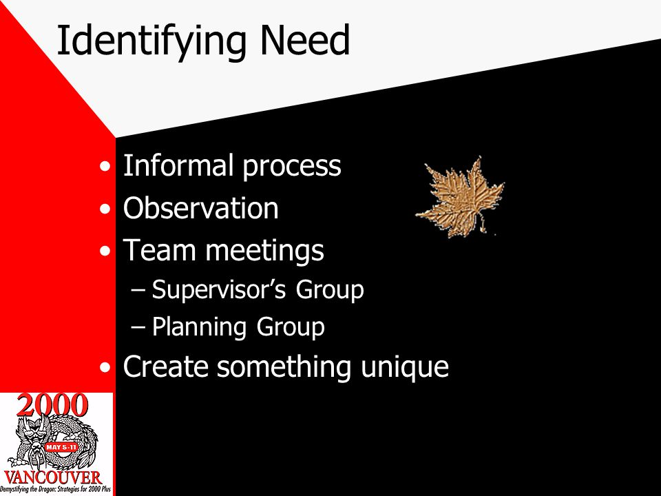 Identifying Need Informal process Observation Team meetings –Supervisors Group –Planning Group Create something unique