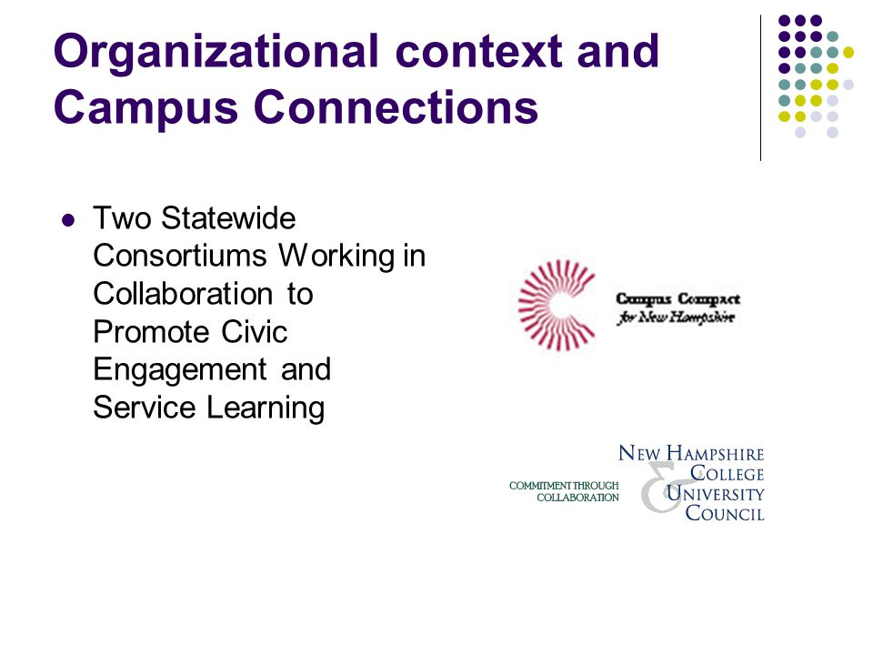 Organizational context and Campus Connections NHCUC – A multi-purpose consortium.