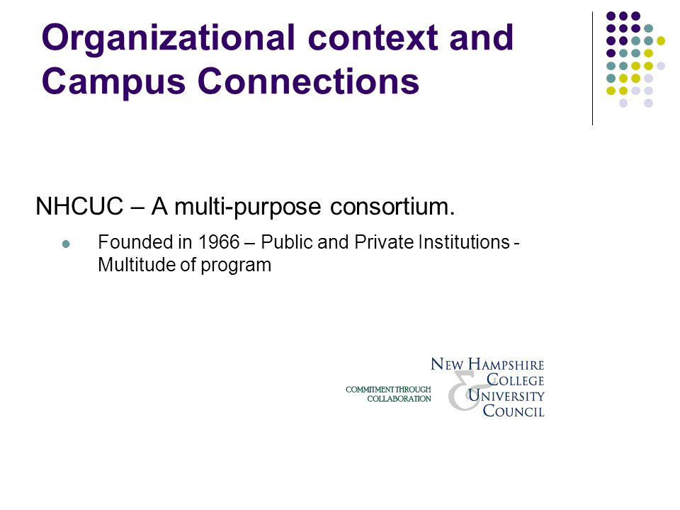 Organizational context and Campus Connections CCNH – A state affiliate of national Campus Compact Founded in 1997 – Public and Private Institutions – focused on service, service learning and civic engagement
