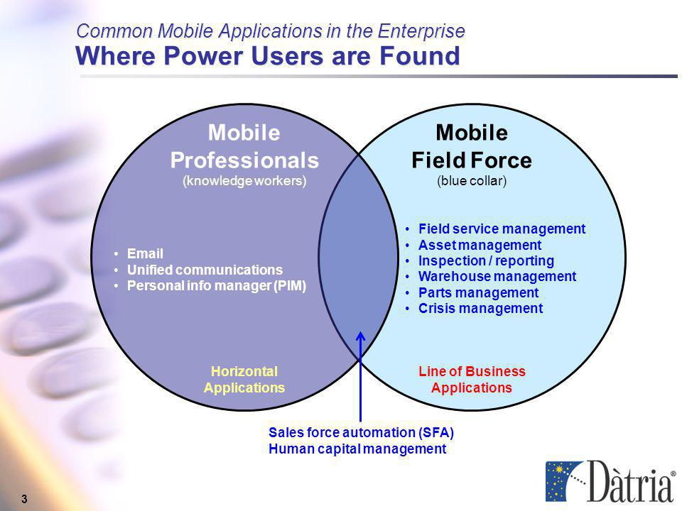 3 Common Mobile Applications in the Enterprise Where Power Users are Found Field service management Asset management Inspection / reporting Warehouse management Parts management Crisis management Sales force automation (SFA) Human capital management Email Unified communications Personal info manager (PIM) Horizontal Applications Line of Business Applications Mobile Professionals (knowledge workers) Mobile Field Force (blue collar)