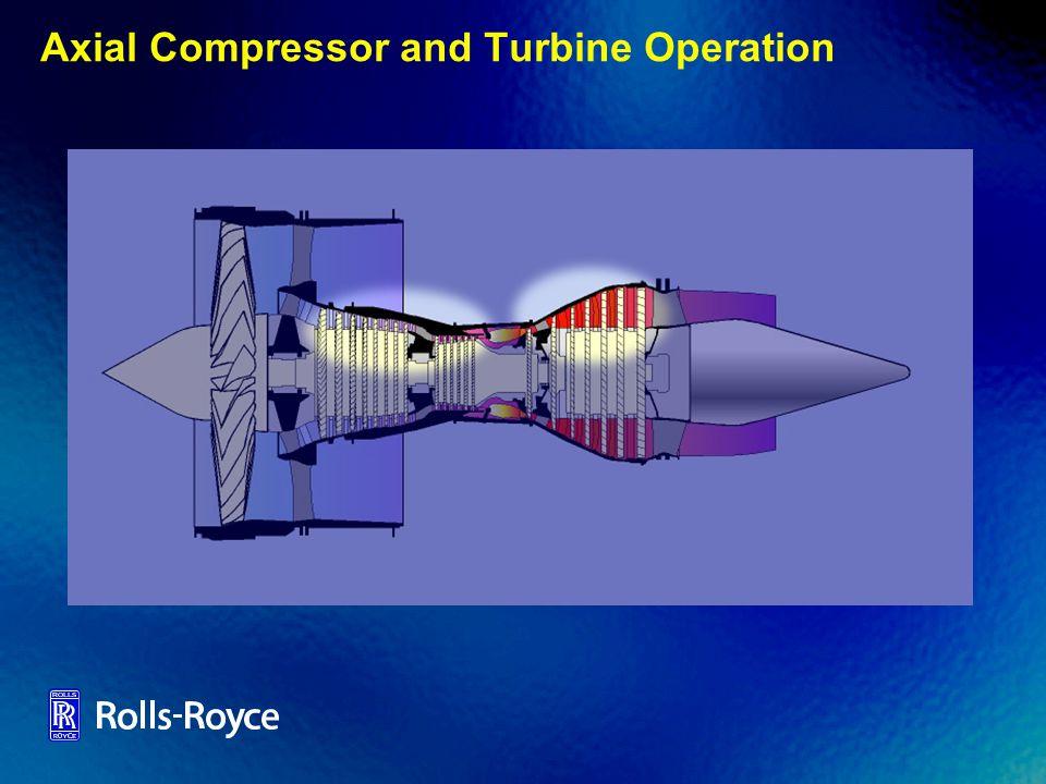 Axial Compressor and Turbine Operation