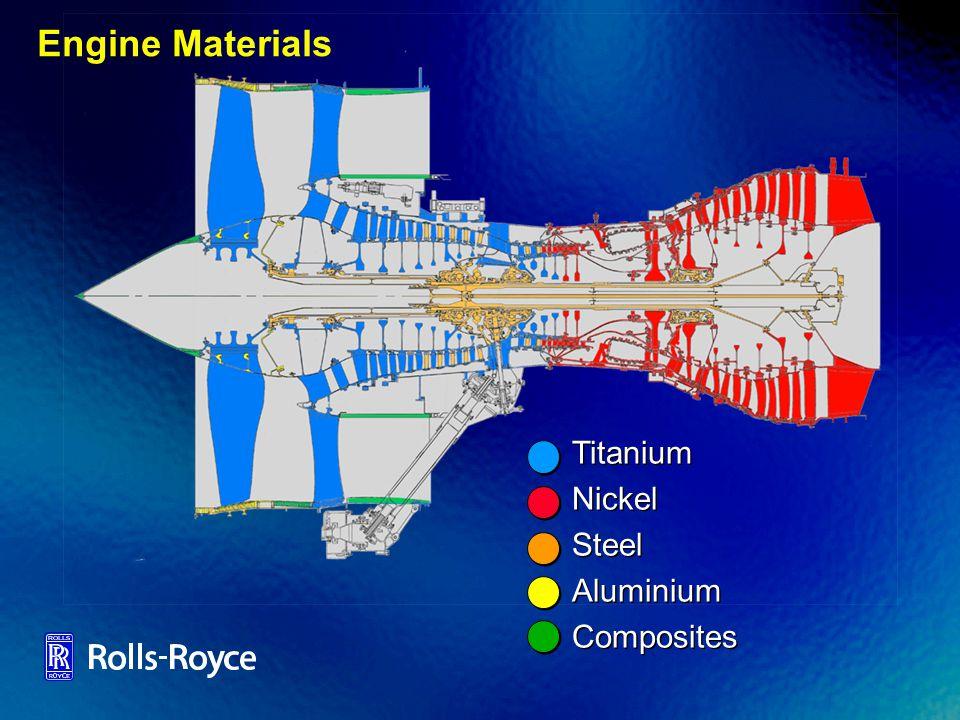 Engine Materials Titanium Nickel Steel Aluminium Composites Titanium Nickel Steel Aluminium Composites