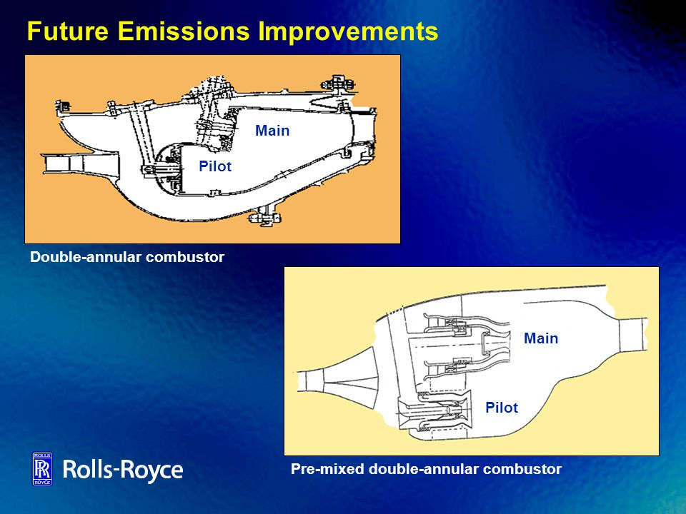 Future Emissions Improvements Pre-mixed double-annular combustor Pilot Main Double-annular combustor Pilot Main