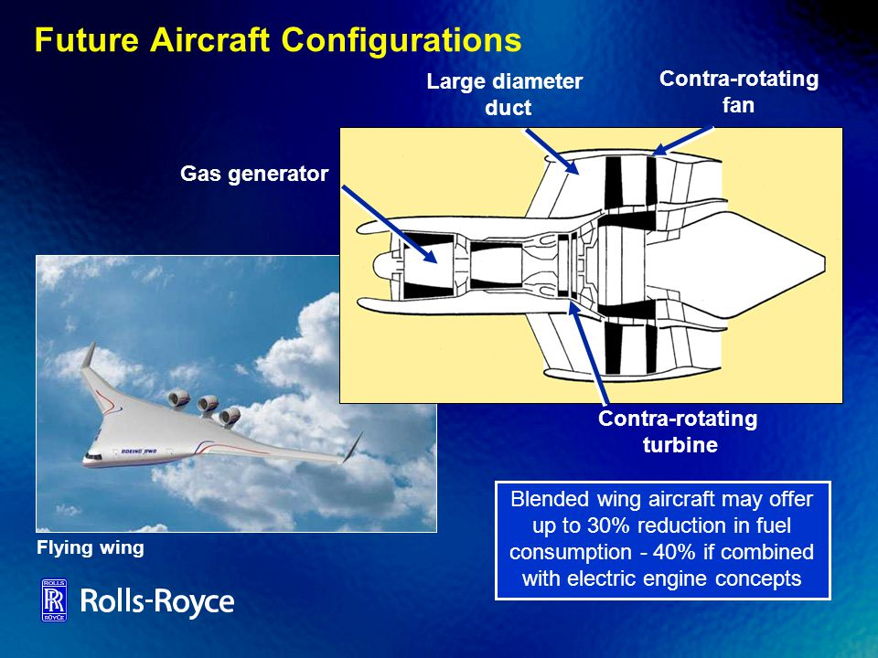 Blended wing aircraft may offer up to 30% reduction in fuel consumption - 40% if combined with electric engine concepts Future Aircraft Configurations