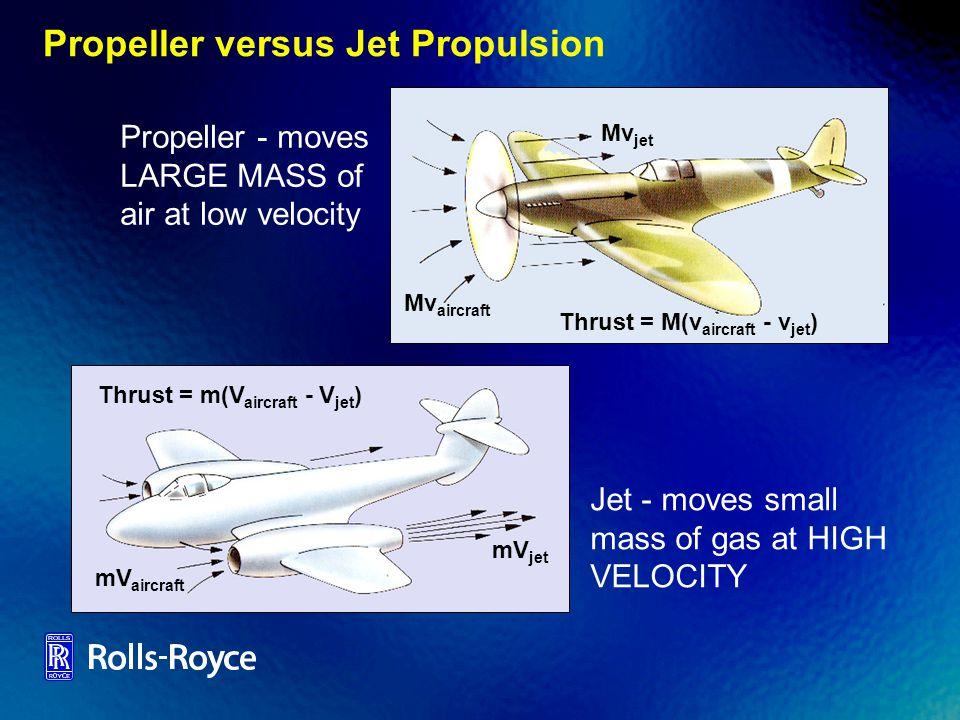 Reverse Thrust 85% thrust 15% thrust Net 25% to 30% thrust