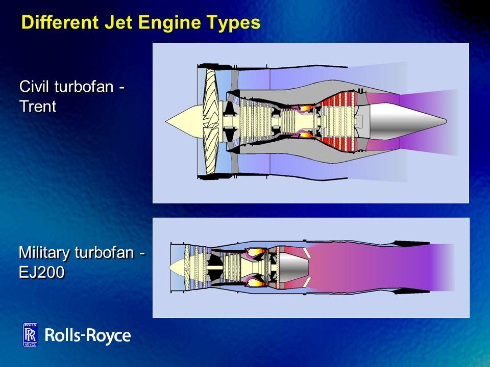Different Jet Engine Types - Mechanical drive Turboprop - AE 2100 Turboshaft - RTM322 Marine Trent Industrial Trent
