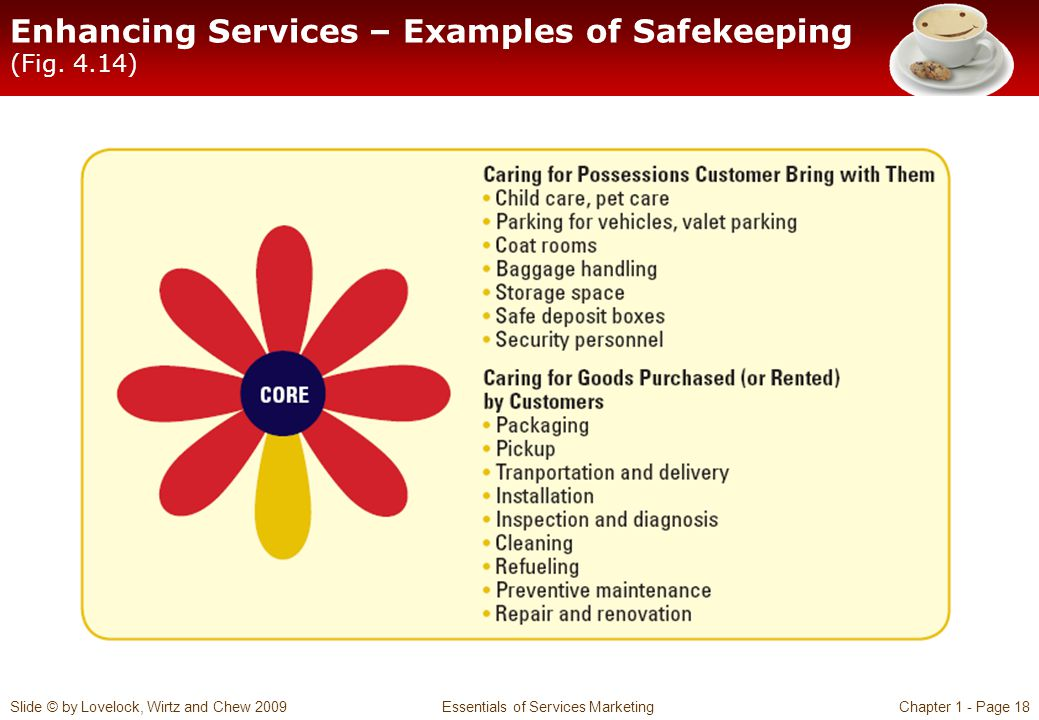 Slide © by Lovelock, Wirtz and Chew 2009 Essentials of Services MarketingChapter 1 - Page 18 Enhancing Services – Examples of Safekeeping (Fig. 4.14)