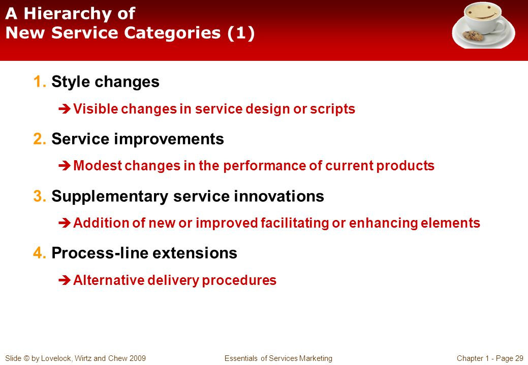 Slide © by Lovelock, Wirtz and Chew 2009 Essentials of Services MarketingChapter 1 - Page 29 A Hierarchy of New Service Categories (1) 1.Style changes