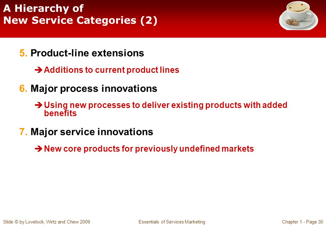 Slide © by Lovelock, Wirtz and Chew 2009 Essentials of Services MarketingChapter 1 - Page 30 A Hierarchy of New Service Categories (2) 5.Product-line