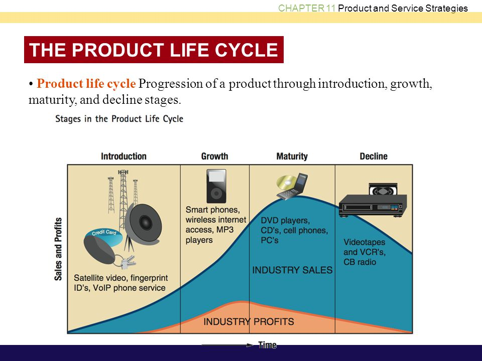 CHAPTER 11 Product and Service Strategies THE PRODUCT LIFE CYCLE Product life cycle Progression of a product through introduction, growth, maturity, and decline stages.