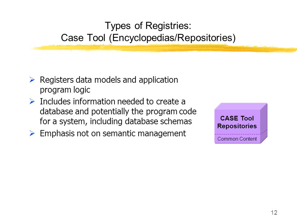 12 Types of Registries: Case Tool (Encyclopedias/Repositories) Registers data models and application program logic Includes information needed to create a database and potentially the program code for a system, including database schemas Emphasis not on semantic management Common Content CASE Tool Repositories