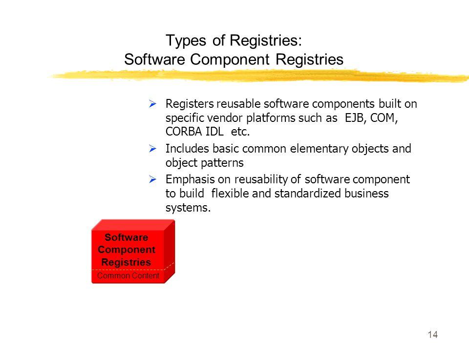 14 Types of Registries: Software Component Registries Registers reusable software components built on specific vendor platforms such as EJB, COM, CORBA IDL etc.