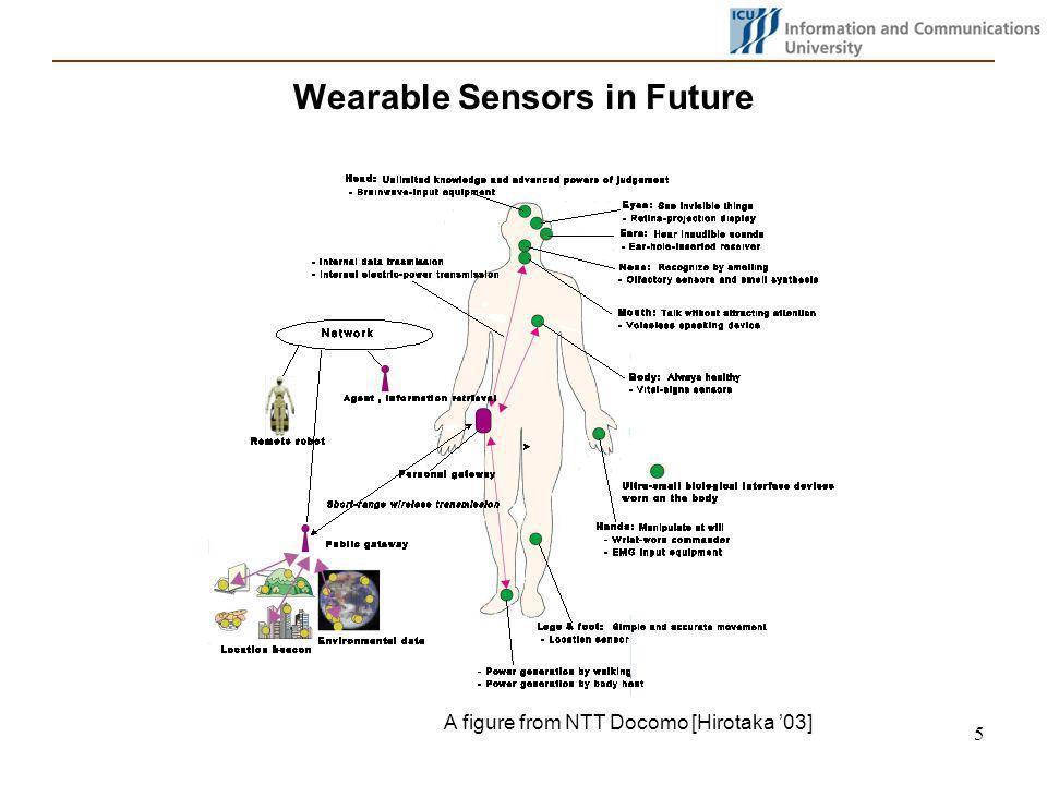 5 Wearable Sensors in Future A figure from NTT Docomo [Hirotaka 03]