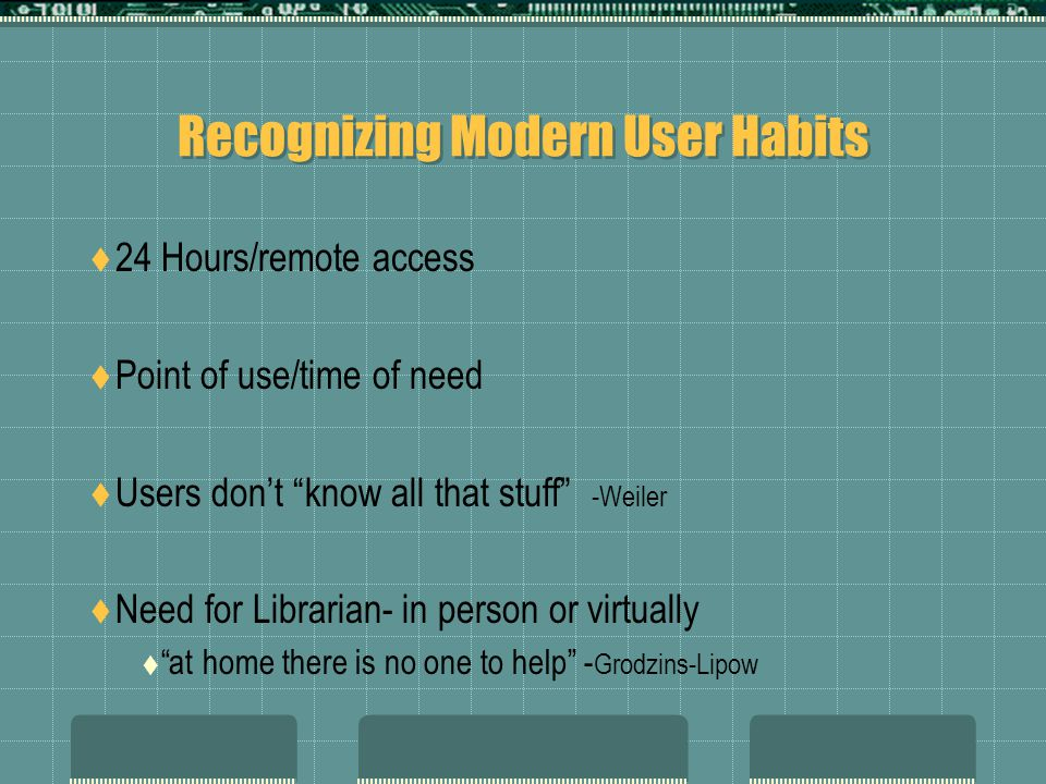 Recognizing Modern User Habits 24 Hours/remote access Point of use/time of need Users dont know all that stuff -Weiler Need for Librarian- in person or virtually at home there is no one to help - Grodzins-Lipow