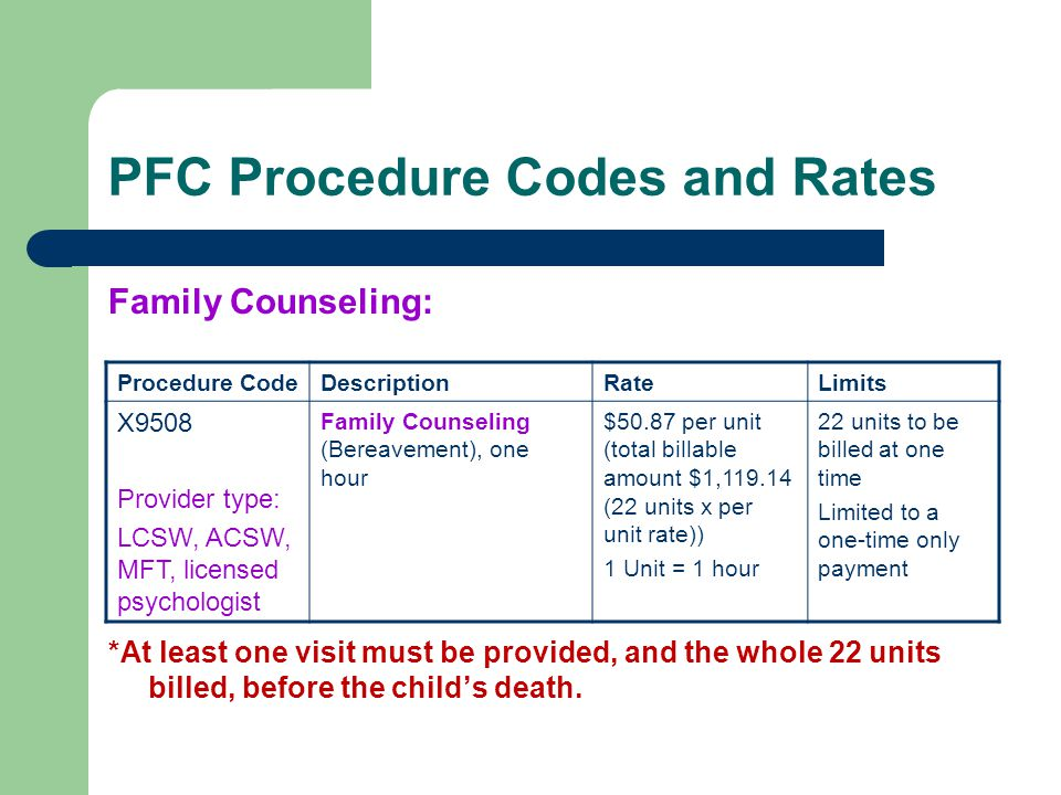 PFC Procedure Codes and Rates Family Counseling: *At least one visit must be provided, and the whole 22 units billed, before the childs death. Procedu