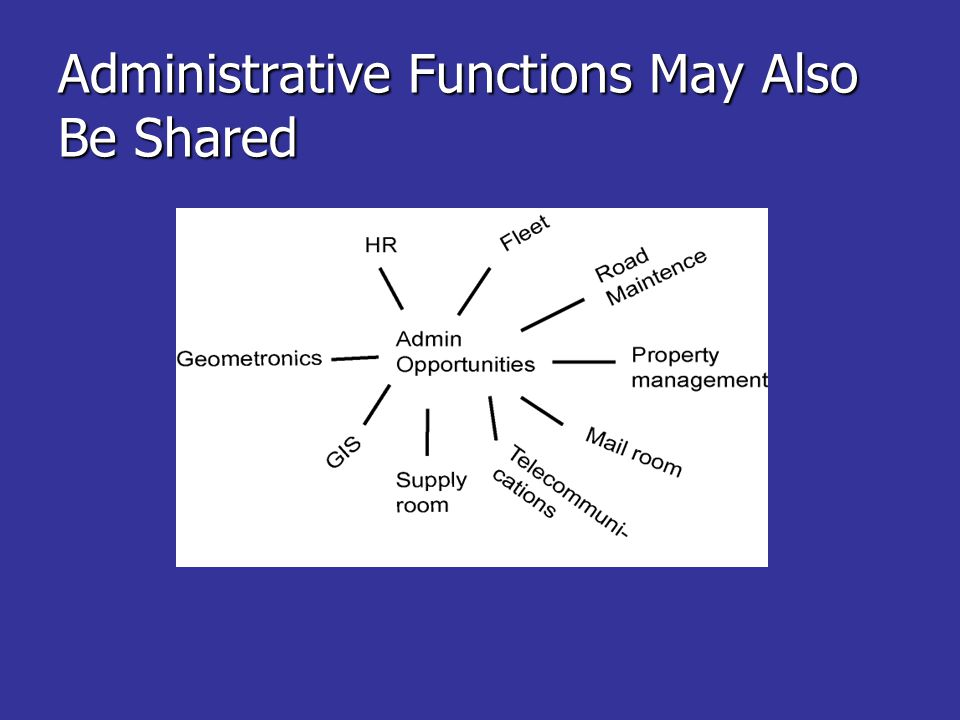 Administrative Functions May Also Be Shared