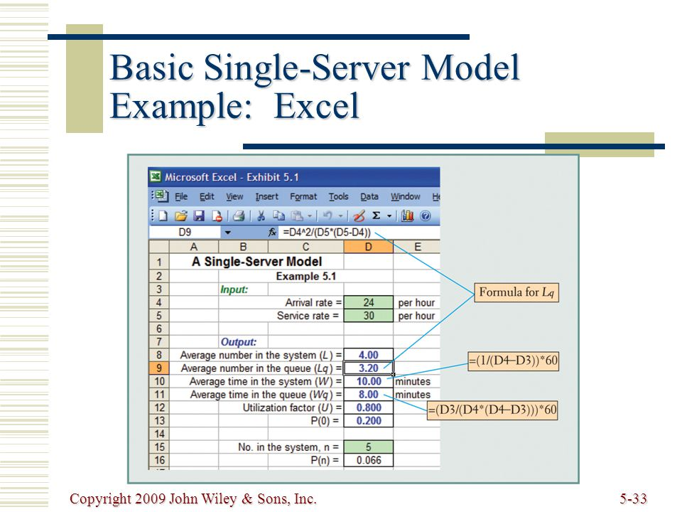 Copyright 2009 John Wiley & Sons, Inc.5-33 Basic Single-Server Model Example: Excel