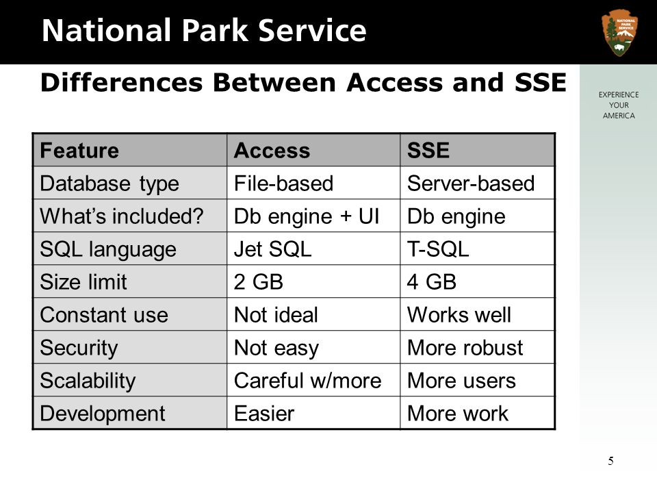 5 Differences Between Access and SSE FeatureAccessSSE Database typeFile-basedServer-based Whats included Db engine + UIDb engine SQL languageJet SQLT-SQL Size limit2 GB4 GB Constant useNot idealWorks well SecurityNot easyMore robust ScalabilityCareful w/moreMore users DevelopmentEasierMore work