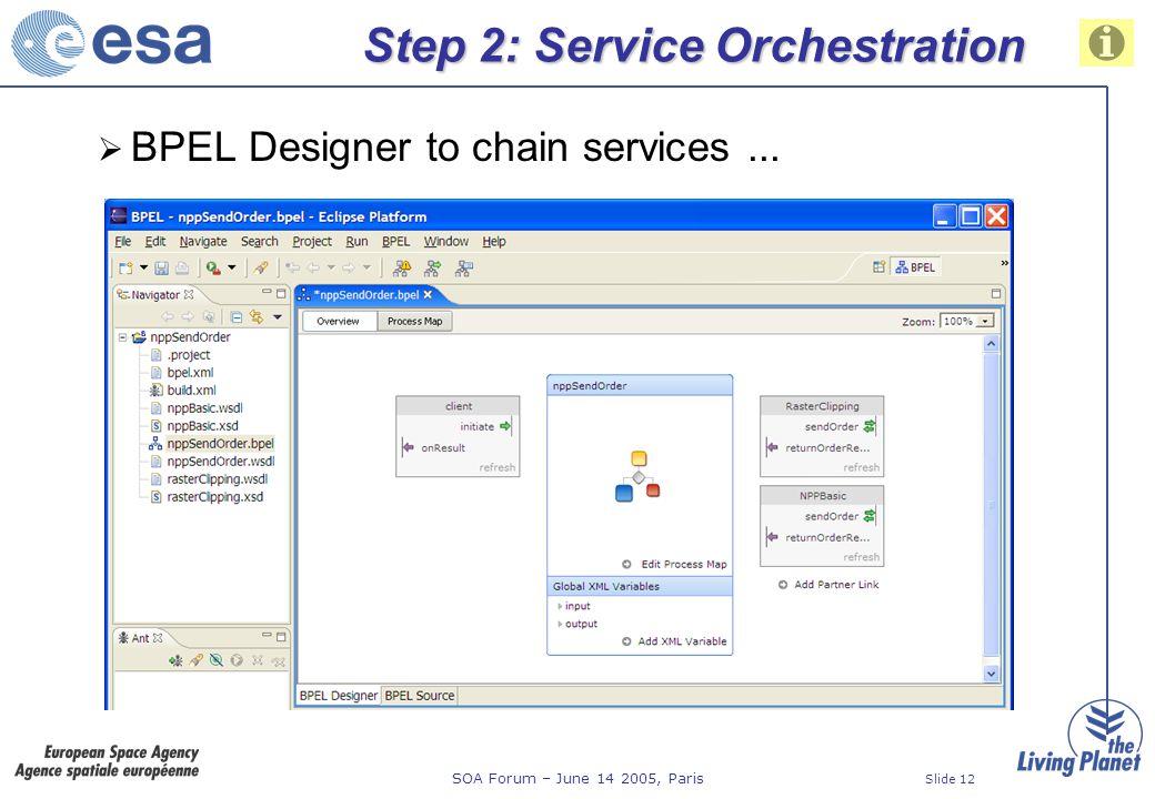 SOA Forum – June 14 2005, Paris Slide 12 Step 2: Service Orchestration BPEL Designer to chain services...
