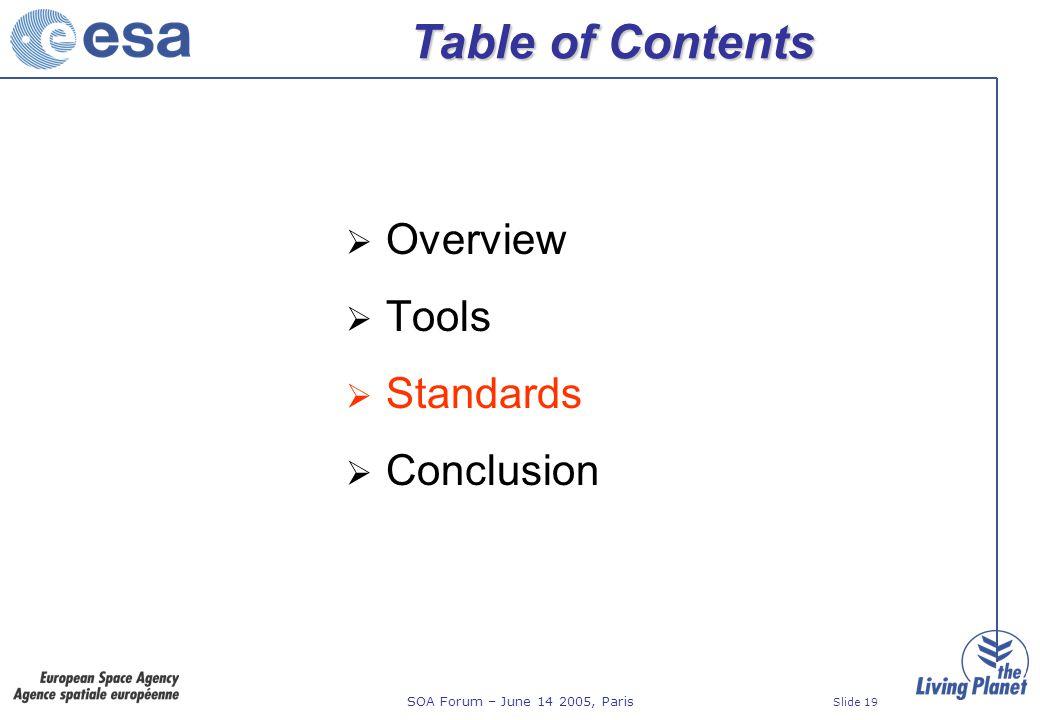 SOA Forum – June 14 2005, Paris Slide 19 Table of Contents Overview Tools Standards Conclusion