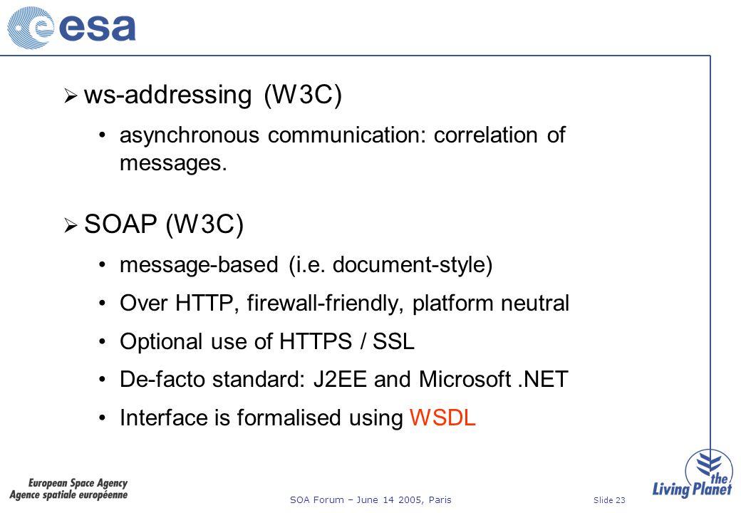SOA Forum – June 14 2005, Paris Slide 23 ws-addressing (W3C) asynchronous communication: correlation of messages.