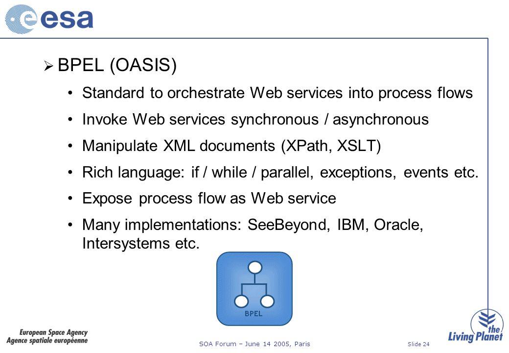 SOA Forum – June 14 2005, Paris Slide 24 BPEL (OASIS) Standard to orchestrate Web services into process flows Invoke Web services synchronous / asynchronous Manipulate XML documents (XPath, XSLT) Rich language: if / while / parallel, exceptions, events etc.