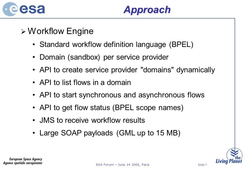SOA Forum – June 14 2005, Paris Slide 8 Approach SSE Toolbox