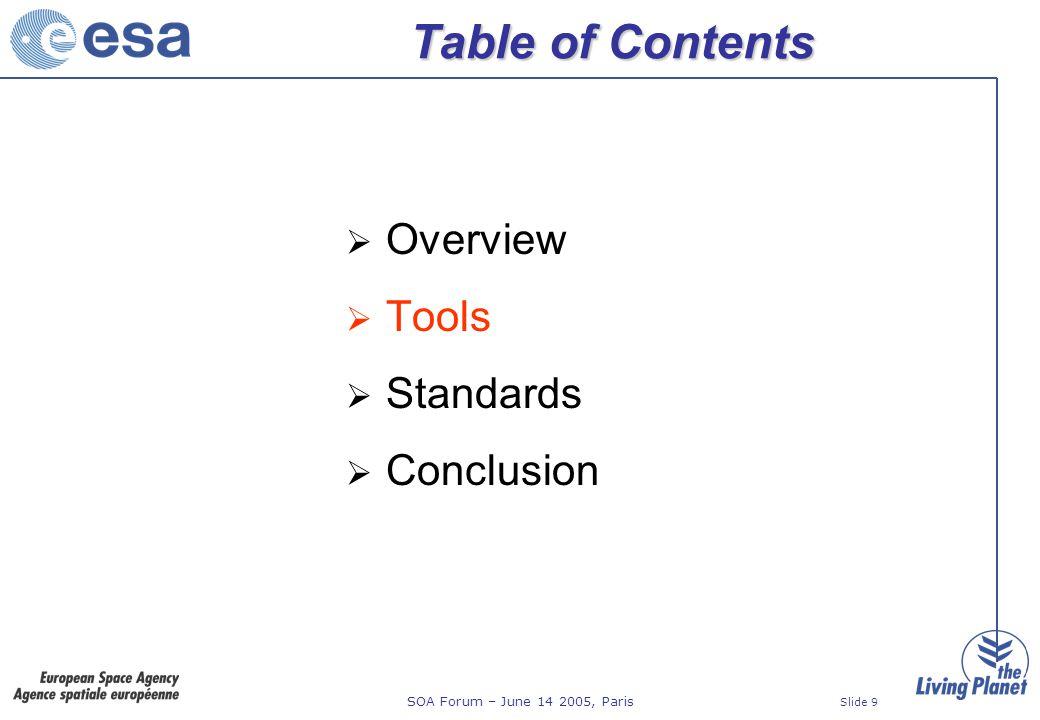 SOA Forum – June 14 2005, Paris Slide 9 Table of Contents Overview Tools Standards Conclusion